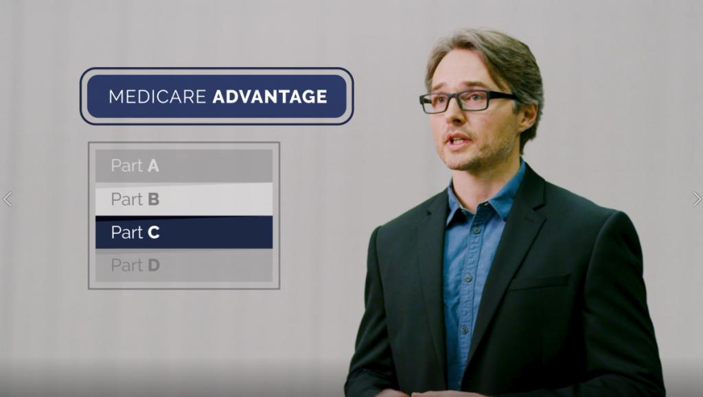 Medicare Parts C & D