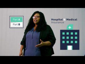 Medicare Parts A & B